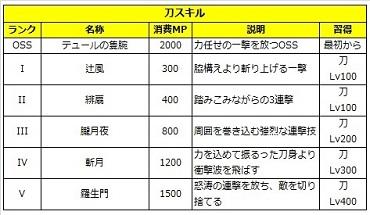 02 ロストソング 攻略 スメラギ 刀.jpg