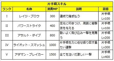 03 ロストソング 攻略 セブン 棍棒.jpg