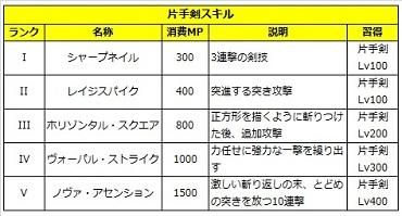 03 ロストソング 攻略 レイン片手剣.jpg