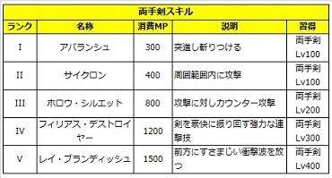 04 ロストソング 攻略 キリト 両手.jpg