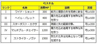 04 ロストソング 攻略 サクヤ 弓.jpg