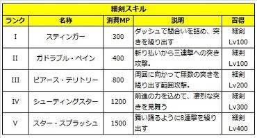 04 ロストソング 攻略 スメラギ 細剣.jpg