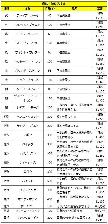 05 ロストソング 攻略 キリト 魔法.jpg