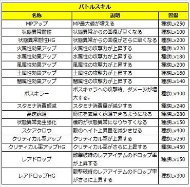 06 ロストソング 攻略 キリト バトル.jpg