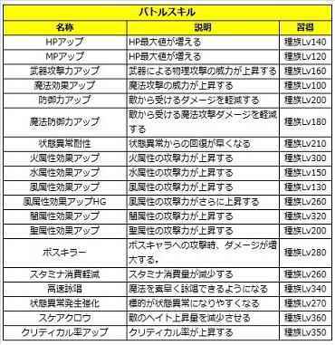 06 ロストソング 攻略 サクヤ バトル.jpg