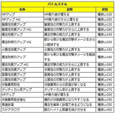 06 ロストソング 攻略 セブン バトル.jpg