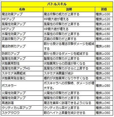 06 ロストソング 攻略 ルクス バトル.jpg