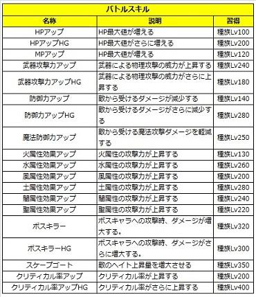06 ロストソング 攻略 レイン バトル.jpg