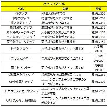 07 ロストソング 攻略 キリト パッシブ.jpg
