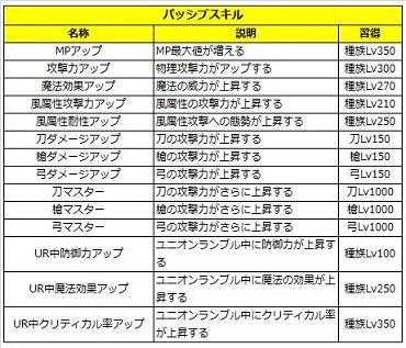 07 ロストソング 攻略 サクヤ パッシブ.jpg